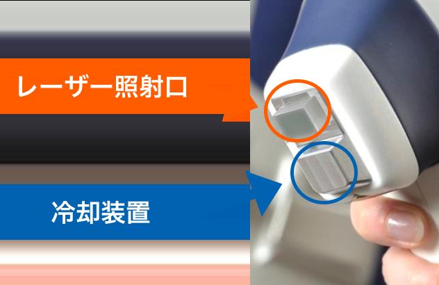 メディオスターの冷却装置
